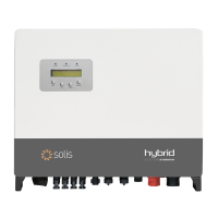 Three Phase with DC Inverter