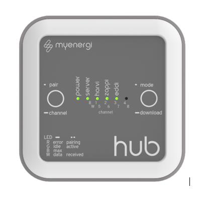 myenergi Hub (for Eddi/Zappi App & Updates)
